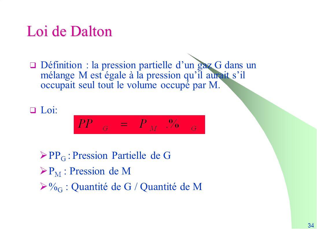 34 Loi de Dalton Définition : la pression partielle dun gaz G dans un mélange M est égale à la pression quil aurait sil occupait seul tout le volume o