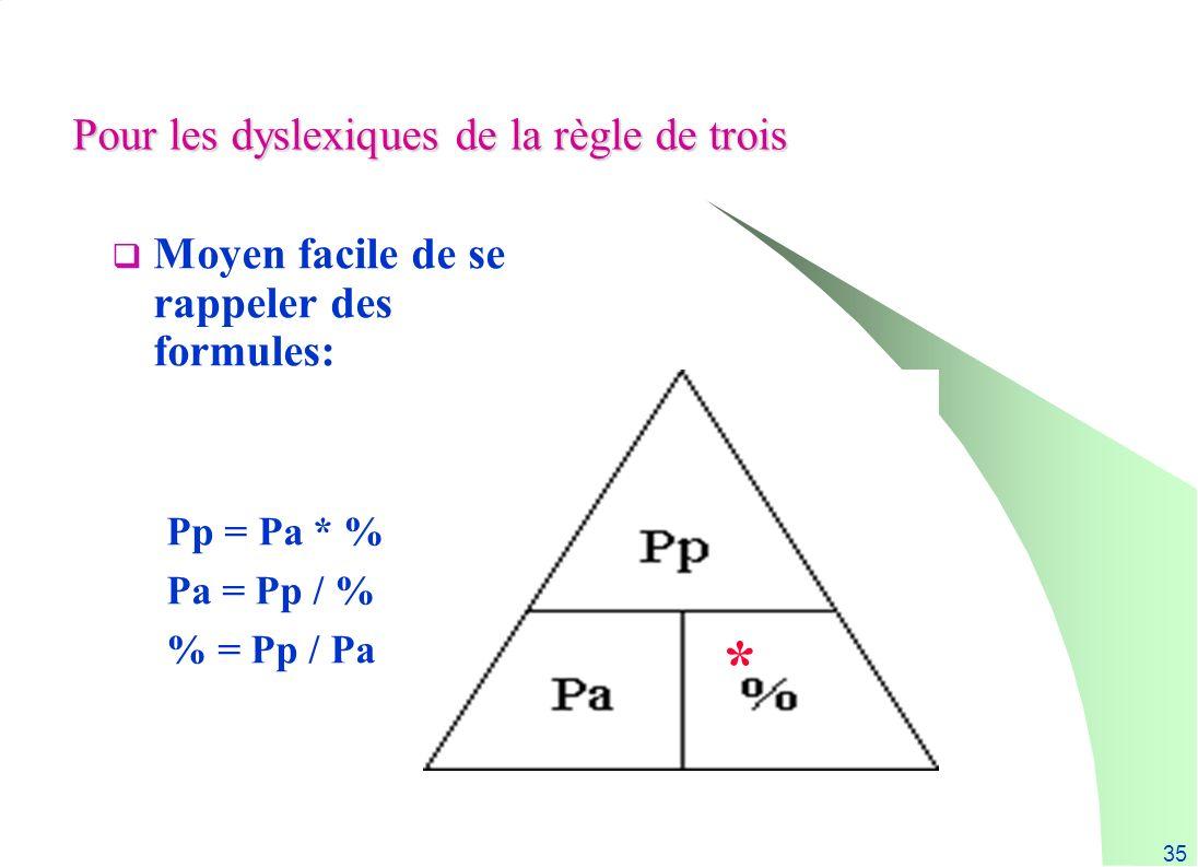 35 Pour les dyslexiques de la règle de trois Moyen facile de se rappeler des formules: Pp = Pa * % Pa = Pp / % % = Pp / Pa *