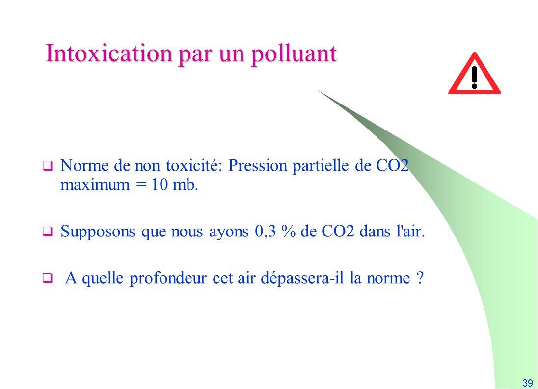 39 Intoxication par un polluant Norme de non toxicité: Pression partielle de CO2 maximum = 10 mb. Supposons que nous ayons 0,3 % de CO2 dans l'air. A