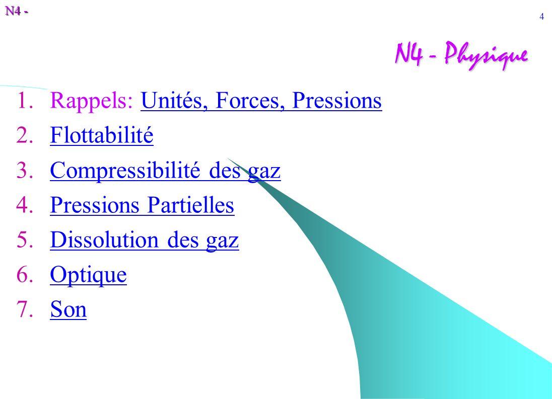 N4 - 4 N4 - Physique 1.Rappels: Unités, Forces, PressionsUnités, Forces, Pressions 2.FlottabilitéFlottabilité 3.Compressibilité des gazCompressibilité