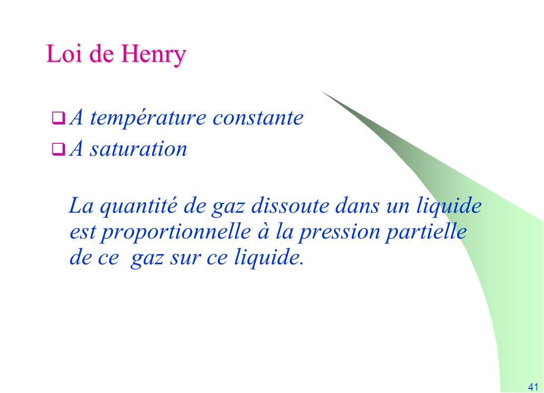 41 Loi de Henry A température constante A saturation La quantité de gaz dissoute dans un liquide est proportionnelle à la pression partielle de ce gaz