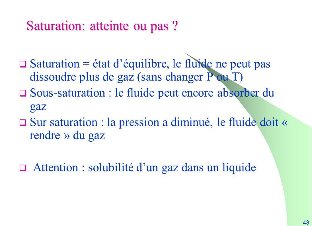 43 Saturation: atteinte ou pas ? Saturation = état déquilibre, le fluide ne peut pas dissoudre plus de gaz (sans changer P ou T) Sous-saturation : le