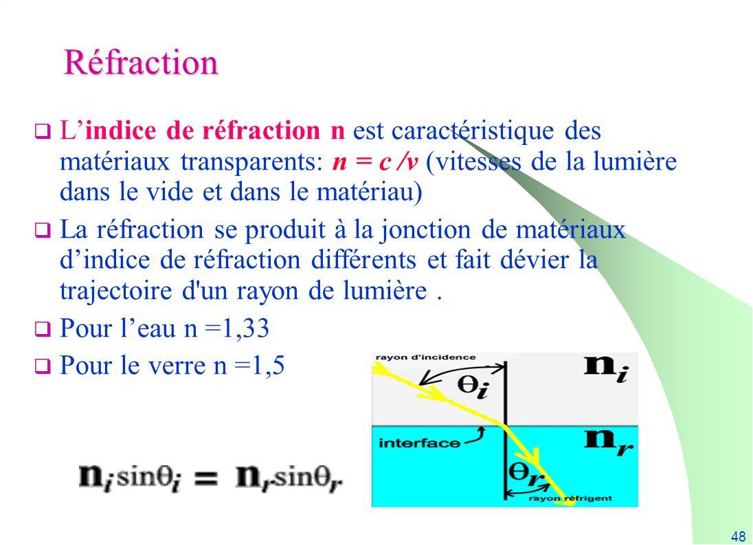 48 Réfraction Lindice de réfraction n est caractéristique des matériaux transparents: n = c /v (vitesses de la lumière dans le vide et dans le matéria