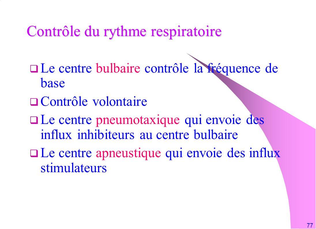 77 Contrôle du rythme respiratoire Le centre bulbaire contrôle la fréquence de base Contrôle volontaire Le centre pneumotaxique qui envoie des influx