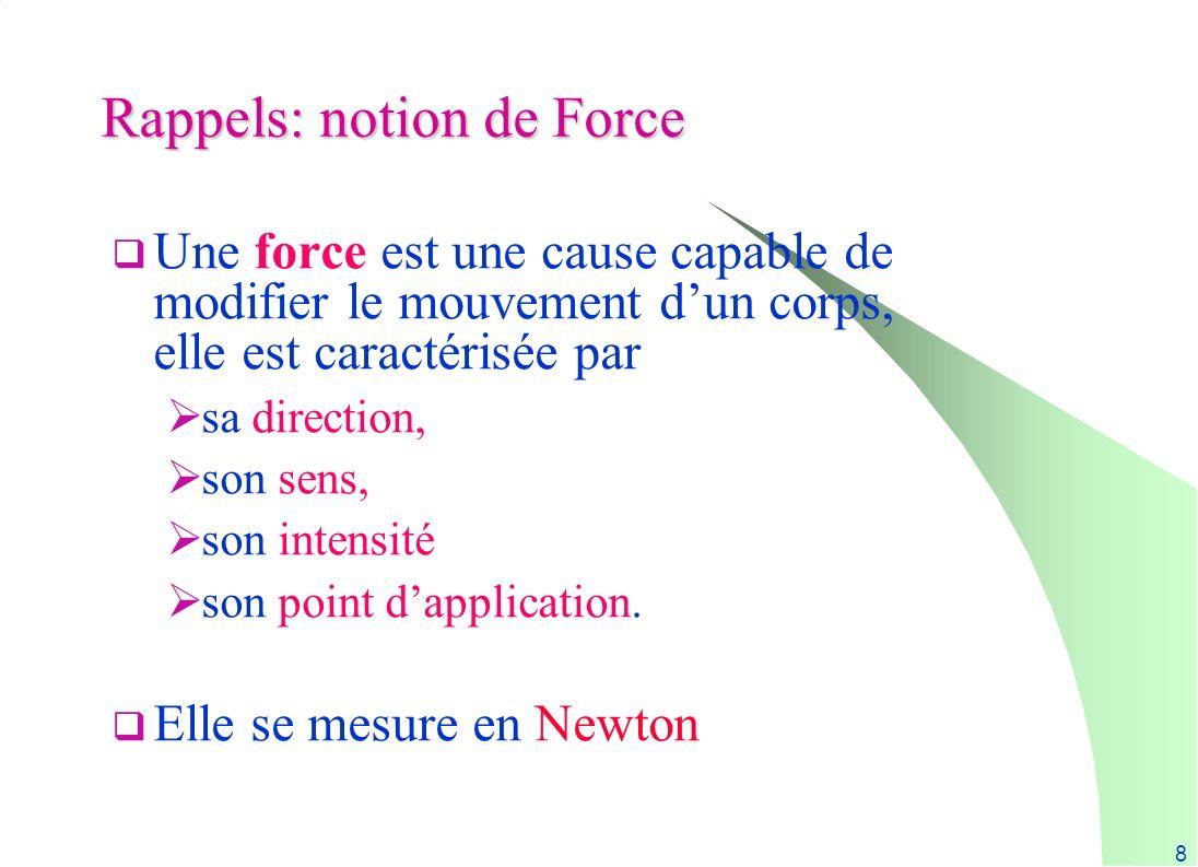 8 Rappels: notion de Force Une force est une cause capable de modifier le mouvement dun corps, elle est caractérisée par sa direction, son sens, son i