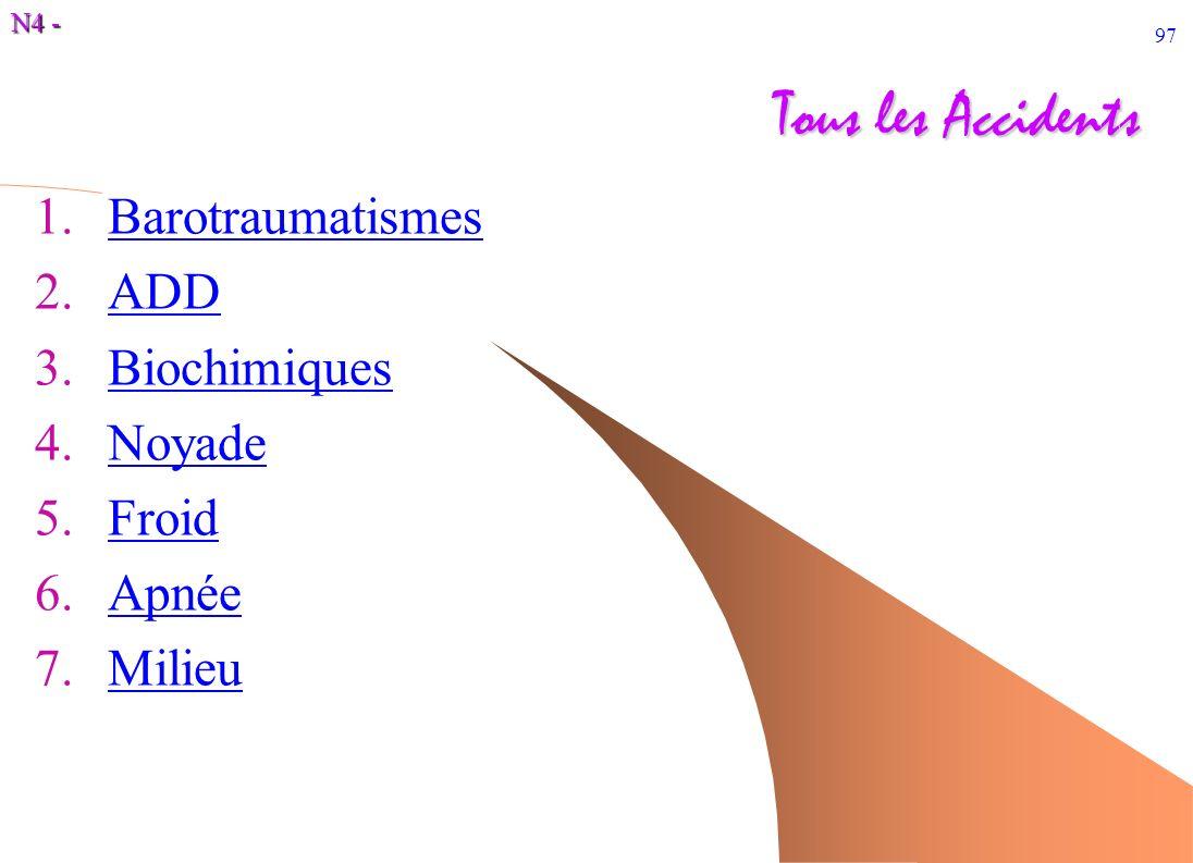 N4 - 97 Tous les Accidents 1.BarotraumatismesBarotraumatismes 2.ADDADD 3.BiochimiquesBiochimiques 4.NoyadeNoyade 5.FroidFroid 6.ApnéeApnée 7.MilieuMil