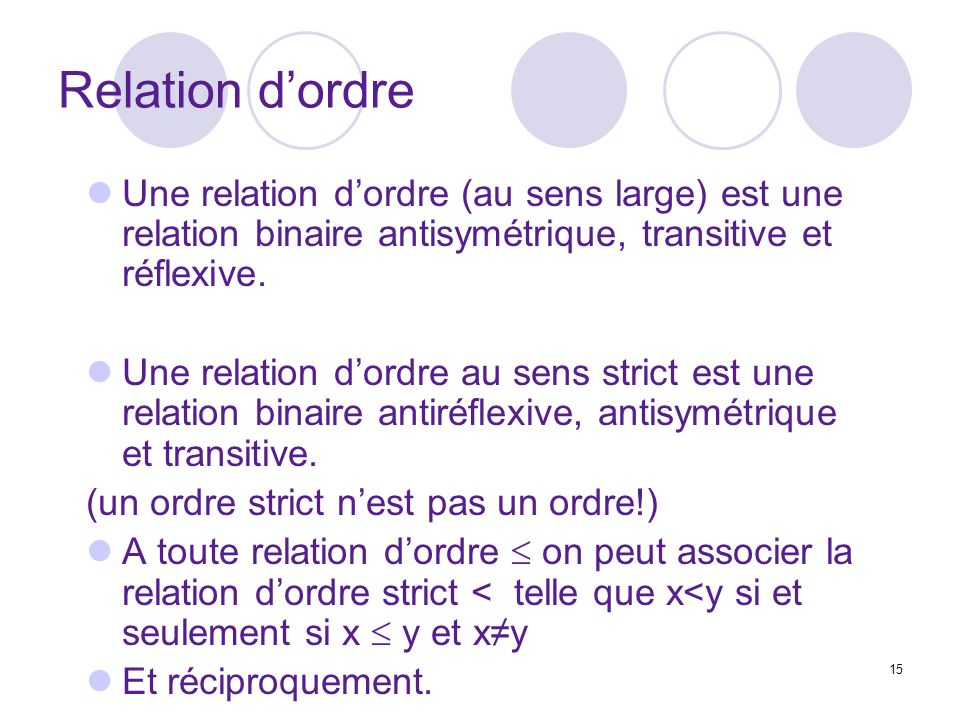 15 Relation dordre Une relation dordre (au sens large) est une relation binaire antisymétrique, transitive et réflexive. Une relation dordre au sens s