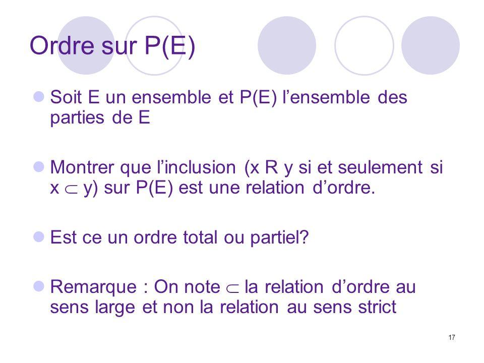 17 Ordre sur P(E) Soit E un ensemble et P(E) lensemble des parties de E Montrer que linclusion (x R y si et seulement si x y) sur P(E) est une relatio