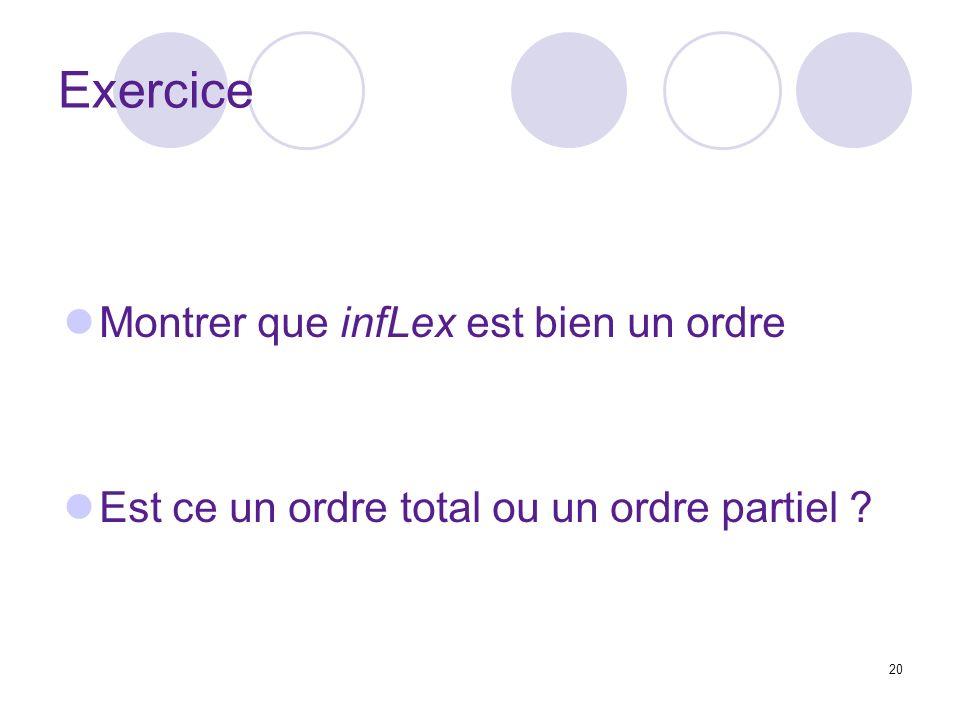 20 Exercice Montrer que infLex est bien un ordre Est ce un ordre total ou un ordre partiel ?