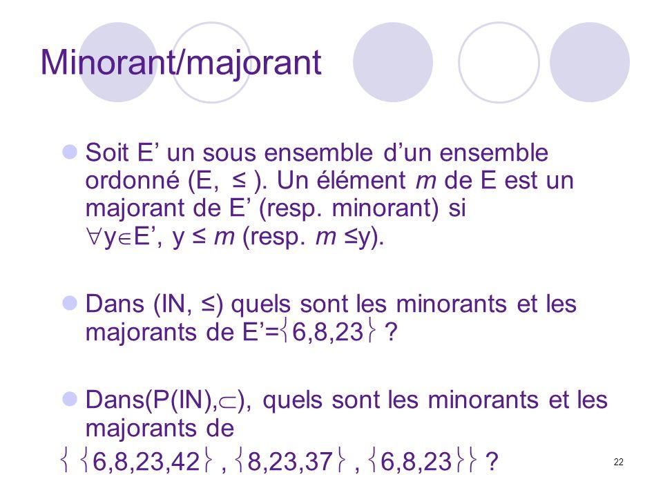 22 Minorant/majorant Soit E un sous ensemble dun ensemble ordonné (E, ). Un élément m de E est un majorant de E (resp. minorant) si y E, y m (resp. m