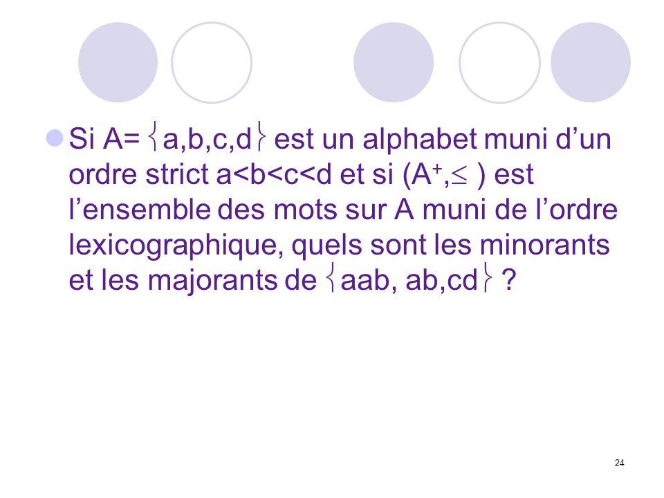 24 Si A= a,b,c,d est un alphabet muni dun ordre strict a<b<c<d et si (A +, ) est lensemble des mots sur A muni de lordre lexicographique, quels sont les minorants et les majorants de aab, ab,cd ?