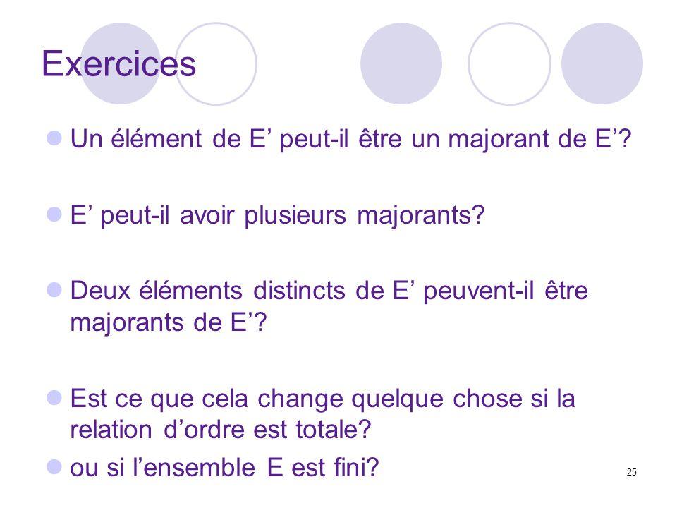 25 Exercices Un élément de E peut-il être un majorant de E? E peut-il avoir plusieurs majorants? Deux éléments distincts de E peuvent-il être majorant