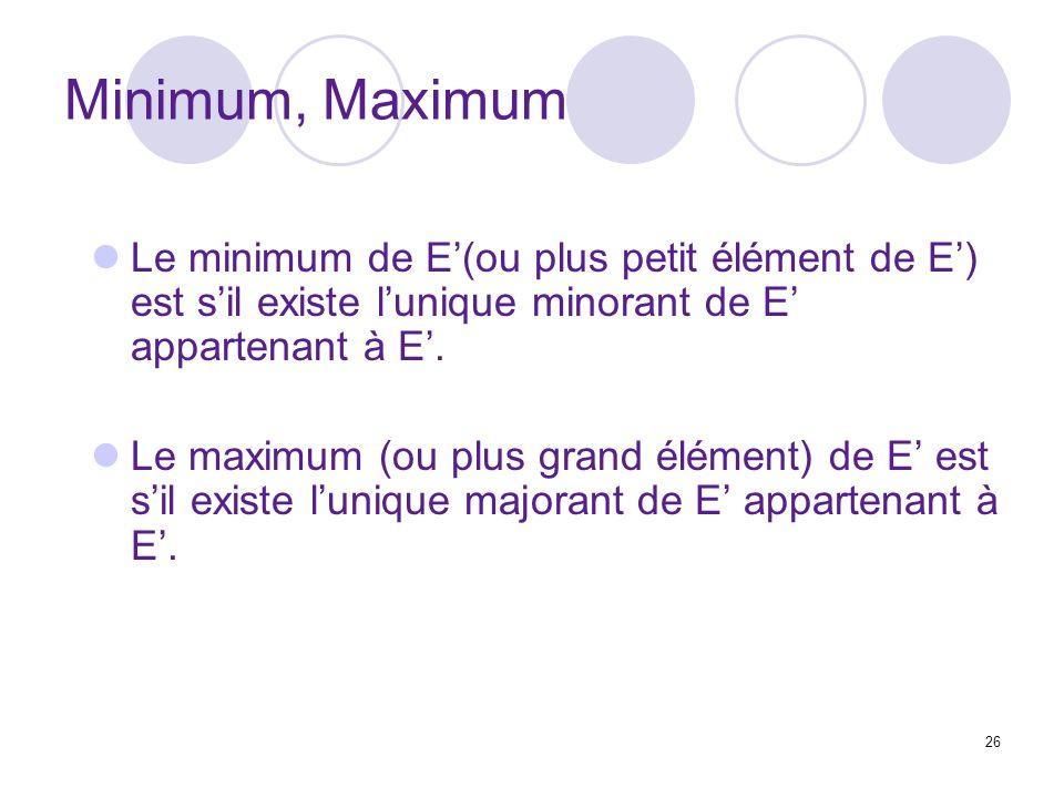 26 Minimum, Maximum Le minimum de E(ou plus petit élément de E) est sil existe lunique minorant de E appartenant à E. Le maximum (ou plus grand élémen
