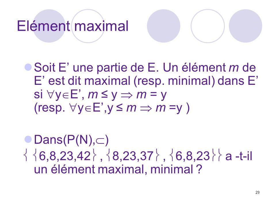 29 Elément maximal Soit E une partie de E. Un élément m de E est dit maximal (resp. minimal) dans E si y E, m y m = y (resp. y E,y m m =y ) Dans(P(N),