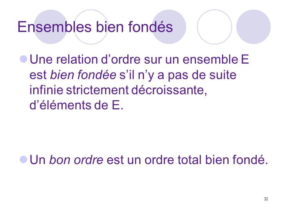 32 Ensembles bien fondés Une relation dordre sur un ensemble E est bien fondée sil ny a pas de suite infinie strictement décroissante, déléments de E.