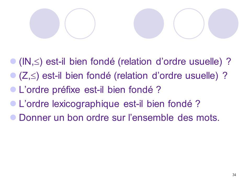 34 (IN, ) est-il bien fondé (relation dordre usuelle) ? (Z, ) est-il bien fondé (relation dordre usuelle) ? Lordre préfixe est-il bien fondé ? Lordre