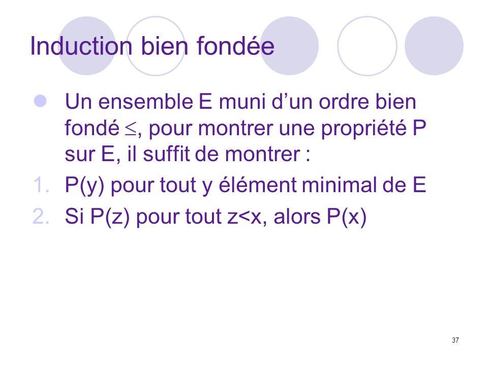 37 Induction bien fondée Un ensemble E muni dun ordre bien fondé, pour montrer une propriété P sur E, il suffit de montrer : 1.P(y) pour tout y élément minimal de E 2.Si P(z) pour tout z<x, alors P(x)