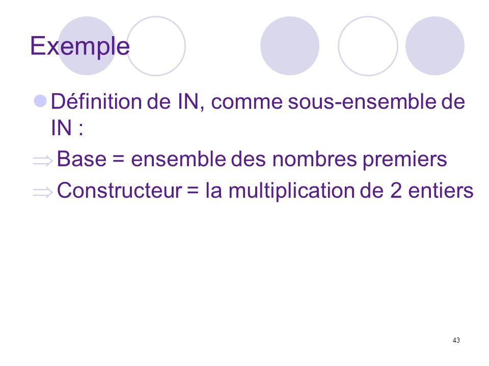 43 Exemple Définition de IN, comme sous-ensemble de IN : Base = ensemble des nombres premiers Constructeur = la multiplication de 2 entiers