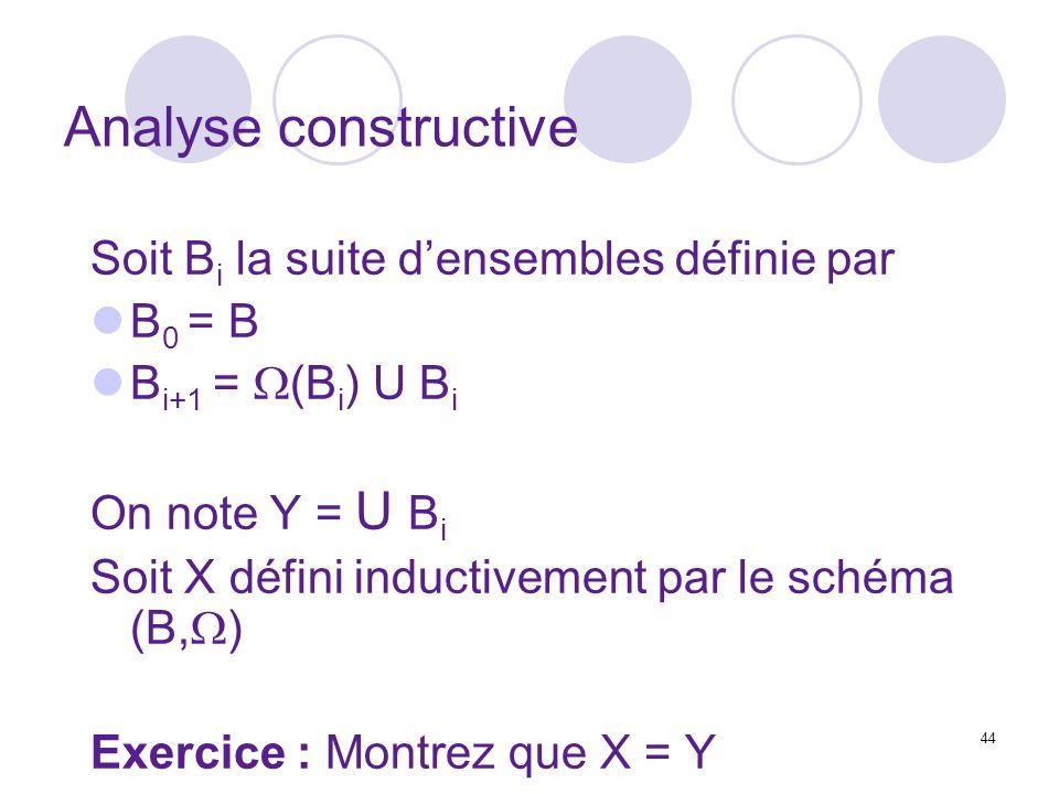 44 Analyse constructive Soit B i la suite densembles définie par B 0 = B B i+1 = (B i ) U B i On note Y = U B i Soit X défini inductivement par le schéma (B, ) Exercice : Montrez que X = Y