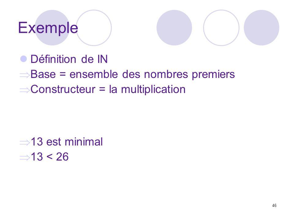46 Exemple Définition de IN Base = ensemble des nombres premiers Constructeur = la multiplication 13 est minimal 13 < 26