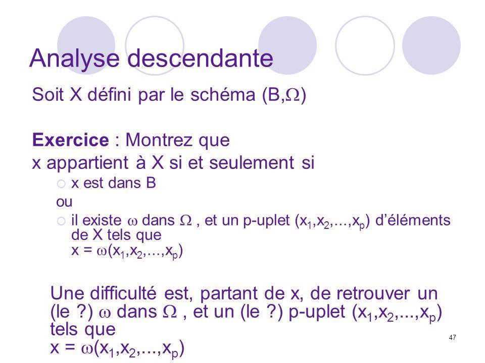 47 Analyse descendante Soit X défini par le schéma (B, ) Exercice : Montrez que x appartient à X si et seulement si x est dans B ou il existe dans, et un p-uplet (x 1,x 2,...,x p ) déléments de X tels que x = (x 1,x 2,...,x p ) Une difficulté est, partant de x, de retrouver un (le ?) dans, et un (le ?) p-uplet (x 1,x 2,...,x p ) tels que x = (x 1,x 2,...,x p )