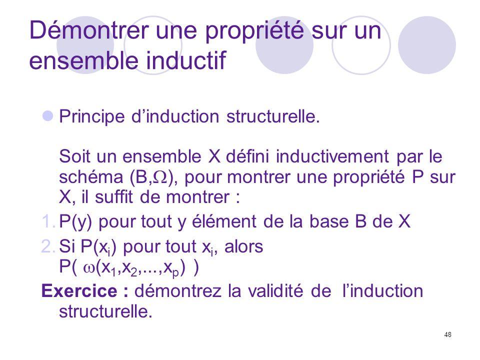 48 Démontrer une propriété sur un ensemble inductif Principe dinduction structurelle. Soit un ensemble X défini inductivement par le schéma (B, ), pou