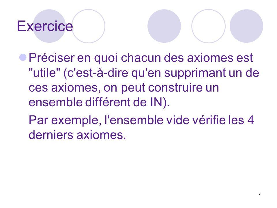 5 Préciser en quoi chacun des axiomes est utile (c est-à-dire qu en supprimant un de ces axiomes, on peut construire un ensemble différent de IN).