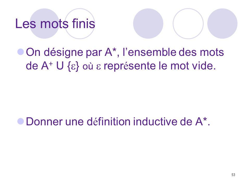 53 Les mots finis On désigne par A*, lensemble des mots de A + U { } où repr é sente le mot vide.