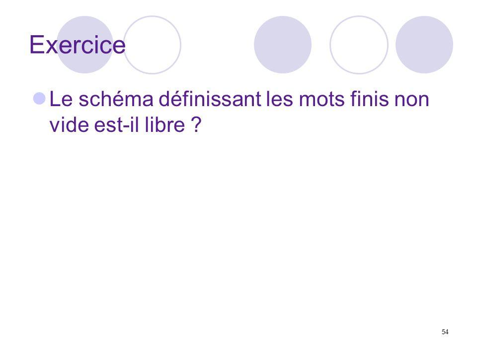 54 Exercice Le schéma définissant les mots finis non vide est-il libre ?