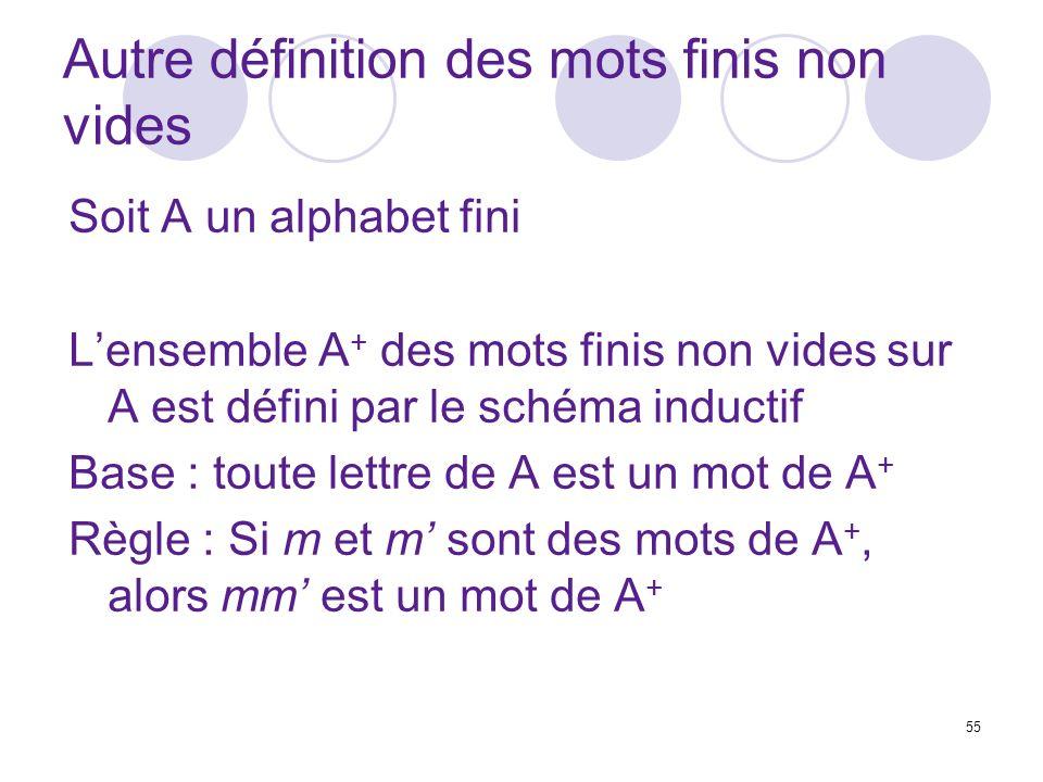 55 Autre définition des mots finis non vides Soit A un alphabet fini Lensemble A + des mots finis non vides sur A est défini par le schéma inductif Base : toute lettre de A est un mot de A + Règle : Si m et m sont des mots de A +, alors mm est un mot de A +