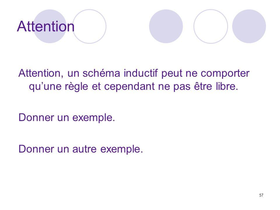 57 Attention Attention, un schéma inductif peut ne comporter quune règle et cependant ne pas être libre. Donner un exemple. Donner un autre exemple.