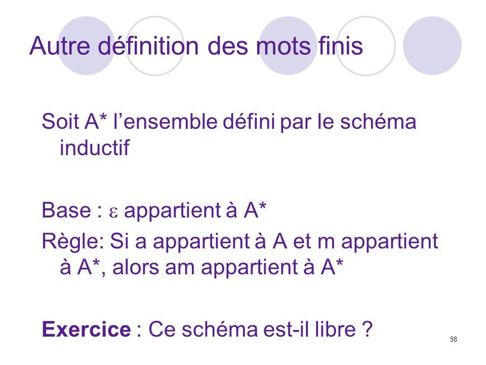 58 Autre définition des mots finis Soit A* lensemble défini par le schéma inductif Base : appartient à A* Règle: Si a appartient à A et m appartient à A*, alors am appartient à A* Exercice : Ce schéma est-il libre ?
