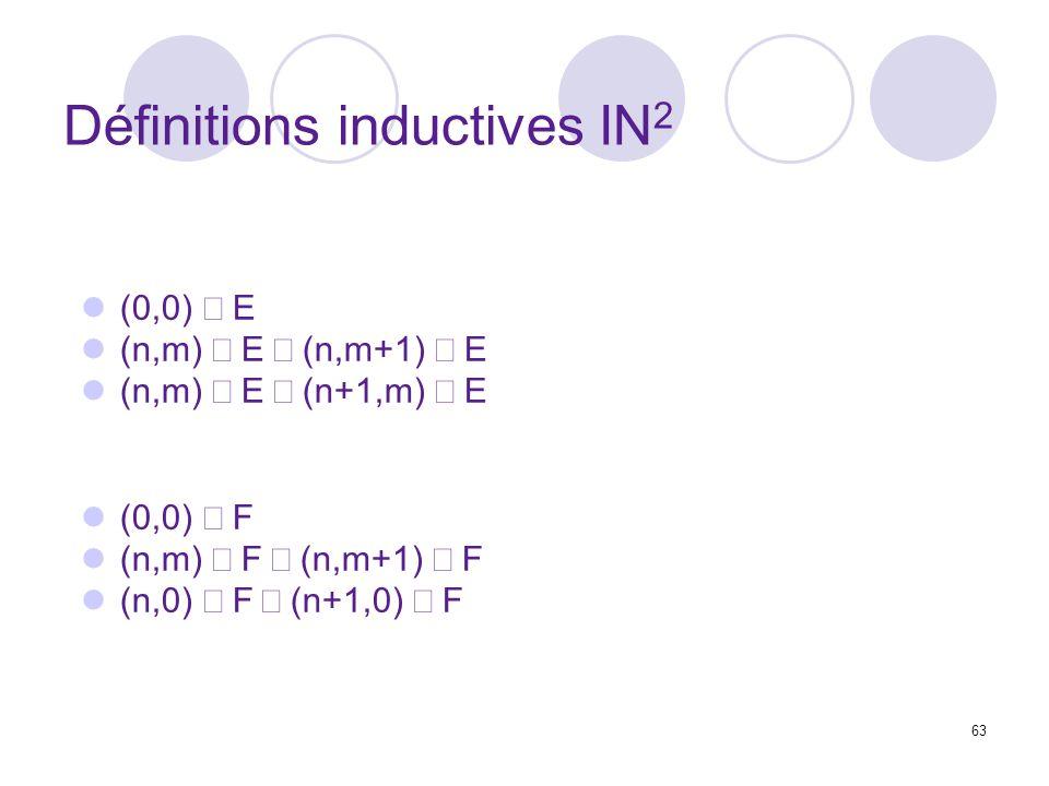 63 Définitions inductives IN 2 (0,0) E (n,m) E (n,m+1) E (n,m) E (n+1,m) E (0,0) F (n,m) F (n,m+1) F (n,0) F (n+1,0) F