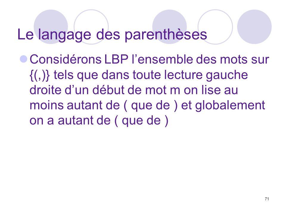 71 Le langage des parenthèses Considérons LBP lensemble des mots sur {(,)} tels que dans toute lecture gauche droite dun début de mot m on lise au moi