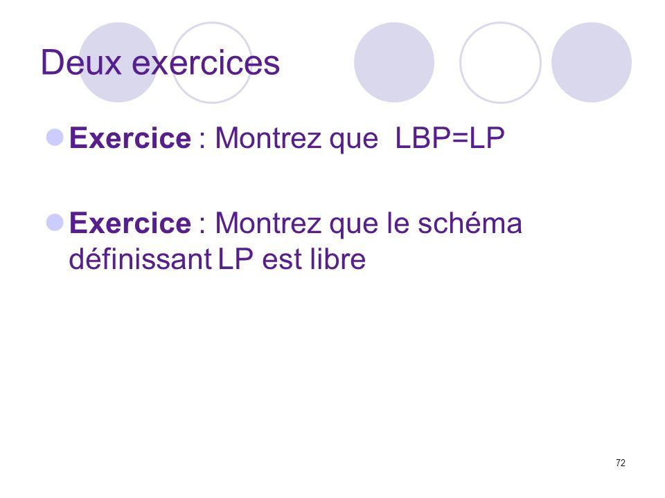 72 Deux exercices Exercice : Montrez que LBP=LP Exercice : Montrez que le schéma définissant LP est libre