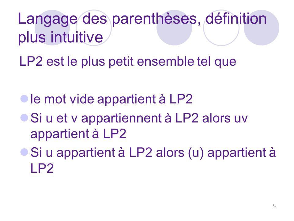 73 Langage des parenthèses, définition plus intuitive LP2 est le plus petit ensemble tel que le mot vide appartient à LP2 Si u et v appartiennent à LP2 alors uv appartient à LP2 Si u appartient à LP2 alors (u) appartient à LP2