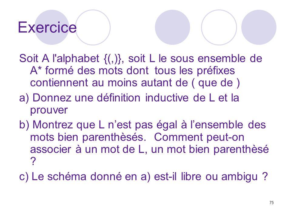 75 Exercice Soit A l alphabet {(,)}, soit L le sous ensemble de A* formé des mots dont tous les préfixes contiennent au moins autant de ( que de ) a) Donnez une définition inductive de L et la prouver b) Montrez que L nest pas égal à lensemble des mots bien parenthèsés.