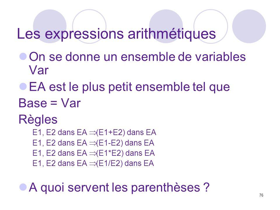 76 Les expressions arithmétiques On se donne un ensemble de variables Var EA est le plus petit ensemble tel que Base = Var Règles E1, E2 dans EA (E1+E2) dans EA E1, E2 dans EA (E1-E2) dans EA E1, E2 dans EA (E1*E2) dans EA E1, E2 dans EA (E1/E2) dans EA A quoi servent les parenthèses ?