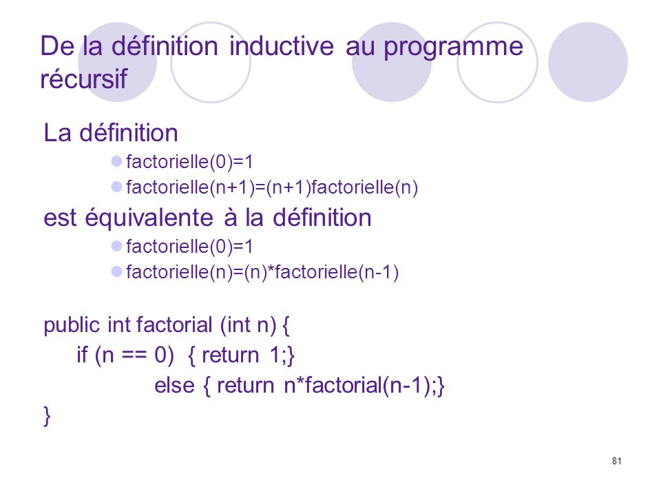 81 De la définition inductive au programme récursif La définition factorielle(0)=1 factorielle(n+1)=(n+1)factorielle(n) est équivalente à la définition factorielle(0)=1 factorielle(n)=(n)*factorielle(n-1) public int factorial (int n) { if (n == 0) { return 1;} else { return n*factorial(n-1);} }