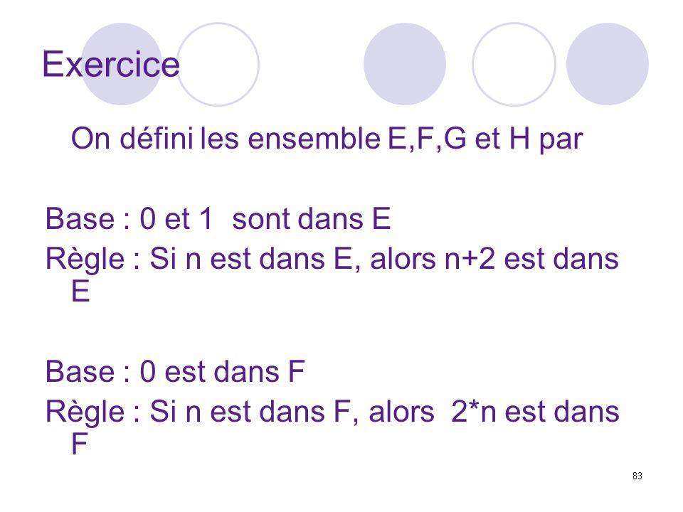 83 Exercice On défini les ensemble E,F,G et H par Base : 0 et 1 sont dans E Règle : Si n est dans E, alors n+2 est dans E Base : 0 est dans F Règle : Si n est dans F, alors 2*n est dans F