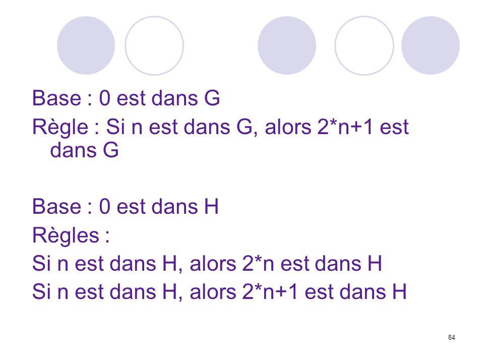 84 Base : 0 est dans G Règle : Si n est dans G, alors 2*n+1 est dans G Base : 0 est dans H Règles : Si n est dans H, alors 2*n est dans H Si n est dans H, alors 2*n+1 est dans H