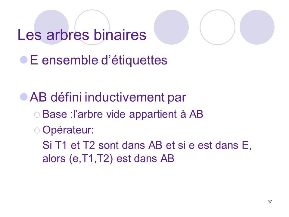 97 Les arbres binaires E ensemble détiquettes AB défini inductivement par Base :larbre vide appartient à AB Opérateur: Si T1 et T2 sont dans AB et si e est dans E, alors (e,T1,T2) est dans AB