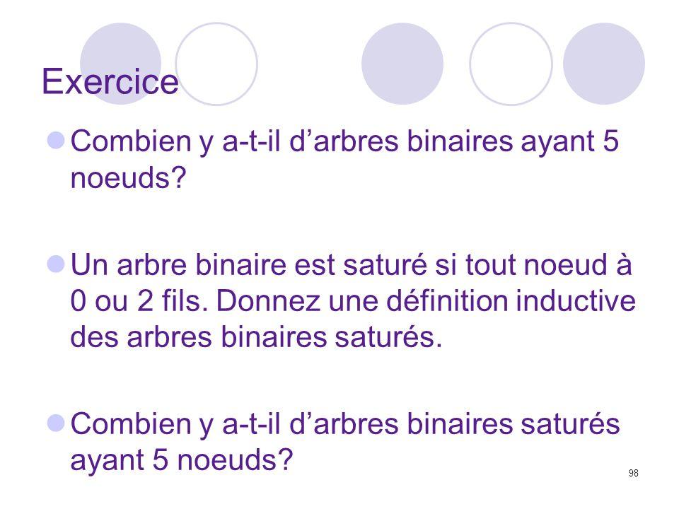 98 Exercice Combien y a-t-il darbres binaires ayant 5 noeuds? Un arbre binaire est saturé si tout noeud à 0 ou 2 fils. Donnez une définition inductive