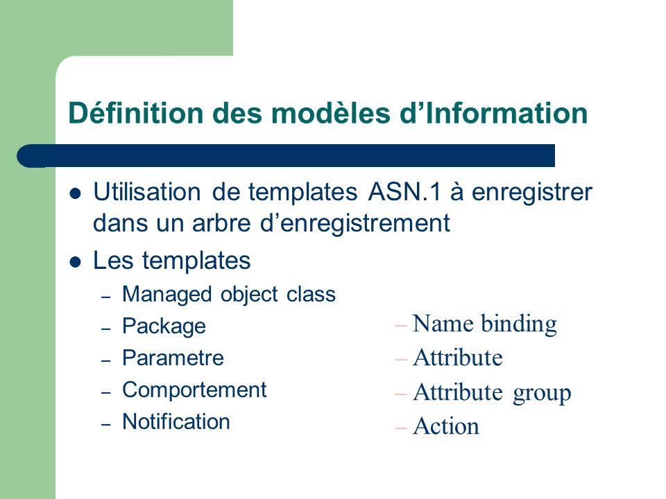 Définition des modèles dInformation Utilisation de templates ASN.1 à enregistrer dans un arbre denregistrement Les templates – Managed object class –
