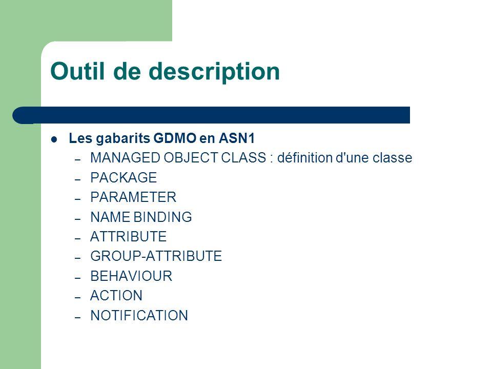 Outil de description Les gabarits GDMO en ASN1 – MANAGED OBJECT CLASS : définition d'une classe – PACKAGE – PARAMETER – NAME BINDING – ATTRIBUTE – GRO