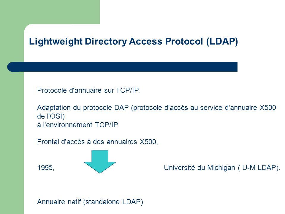 Lightweight Directory Access Protocol (LDAP) Protocole d'annuaire sur TCP/IP. Adaptation du protocole DAP (protocole d'accès au service d'annuaire X50