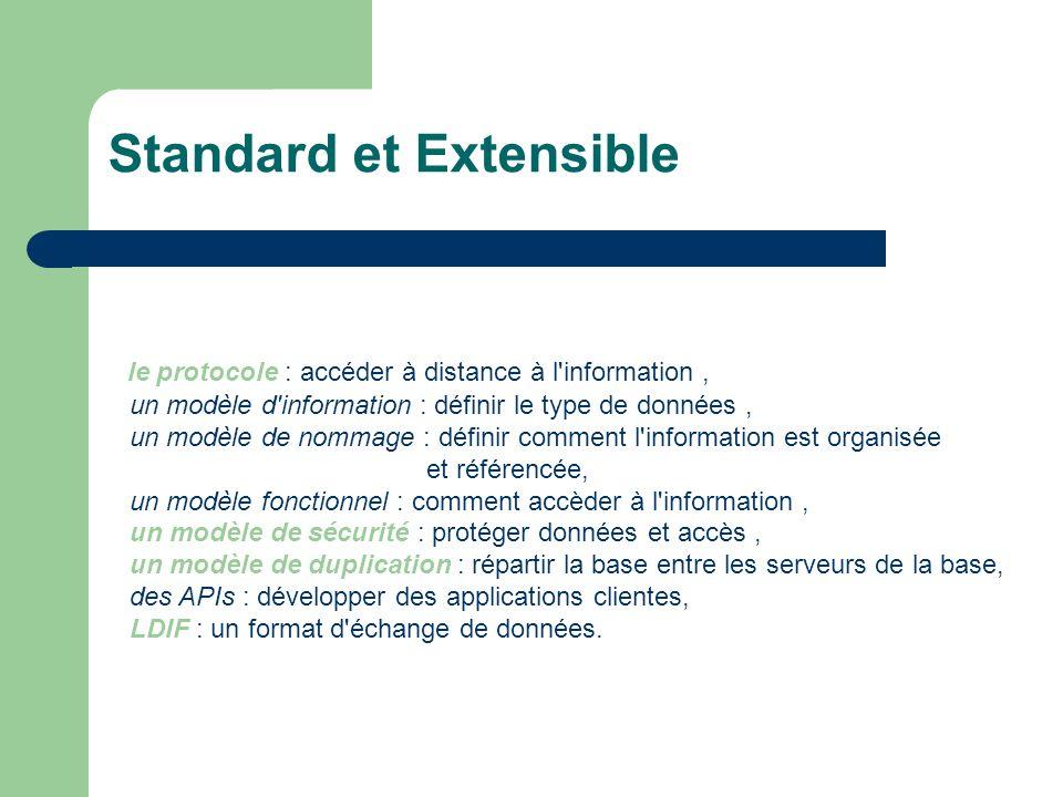 Standard et Extensible le protocole : accéder à distance à l'information, un modèle d'information : définir le type de données, un modèle de nommage :