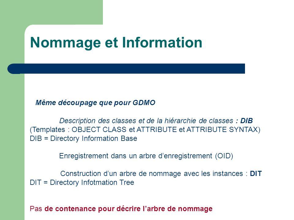 Nommage et Information Même découpage que pour GDMO Description des classes et de la hiérarchie de classes : DIB (Templates : OBJECT CLASS et ATTRIBUT