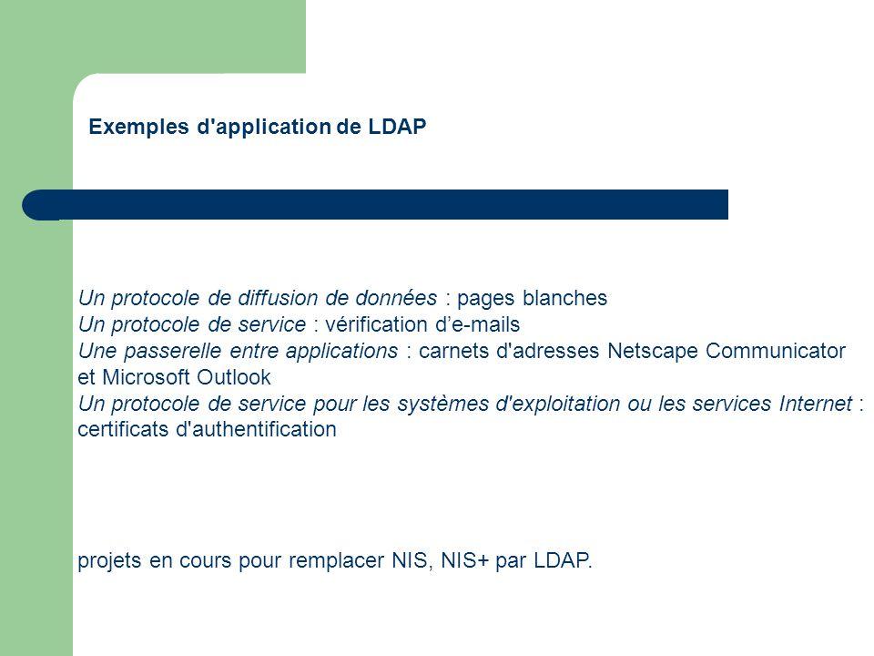 Exemples d'application de LDAP Un protocole de diffusion de données : pages blanches Un protocole de service : vérification de-mails Une passerelle en