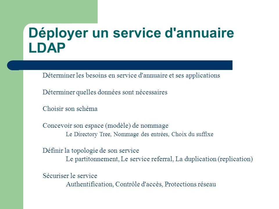 Déployer un service d'annuaire LDAP Déterminer les besoins en service d'annuaire et ses applications Déterminer quelles données sont nécessaires Chois